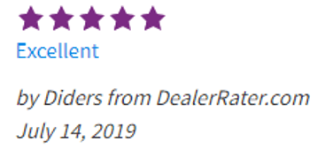 , Cars.com Review