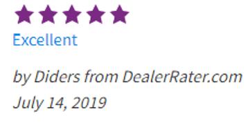 , Cars.com Review
