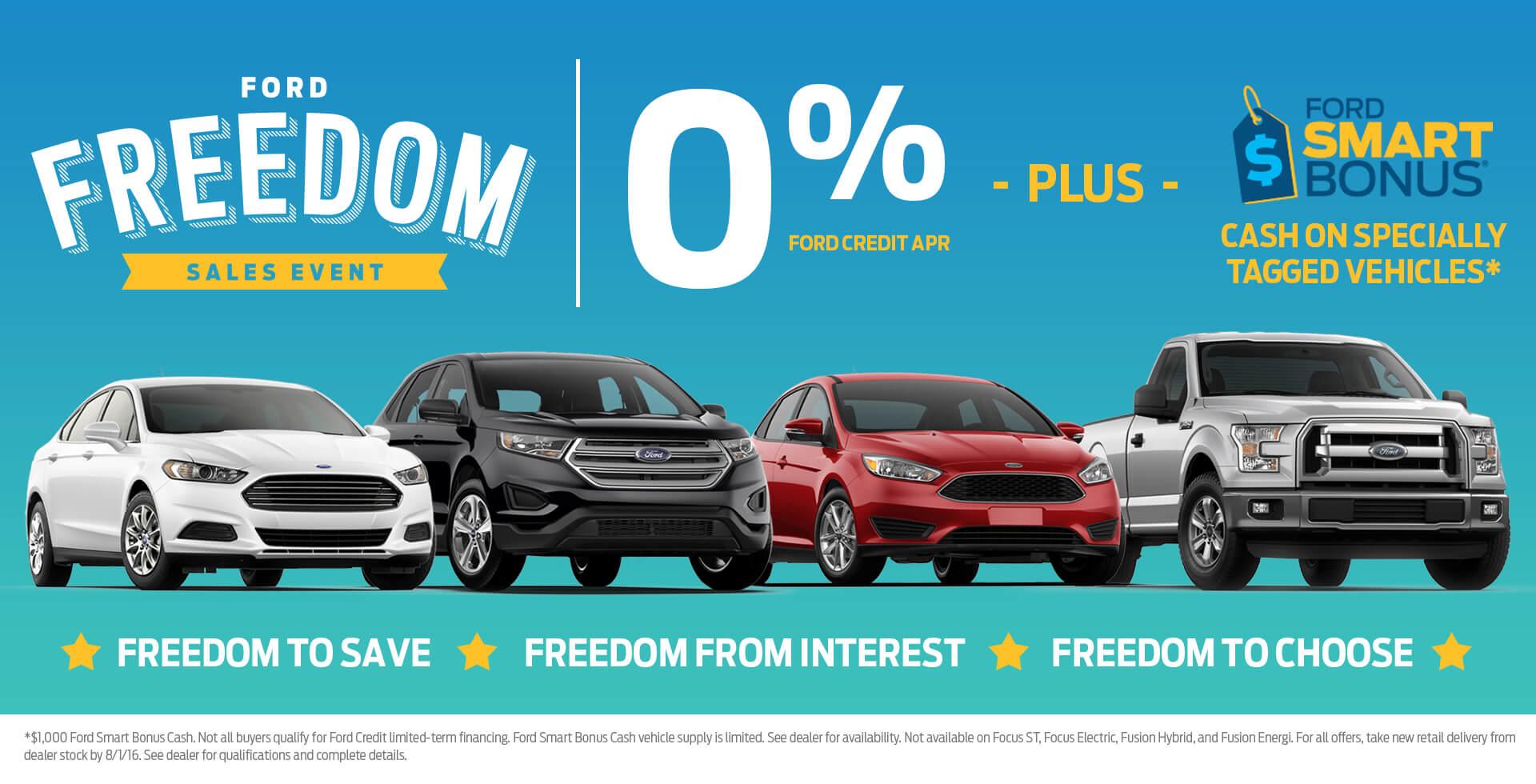 0% Freedom