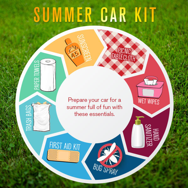 Summer Car Kit Get Your Vehicle Ready For Summer