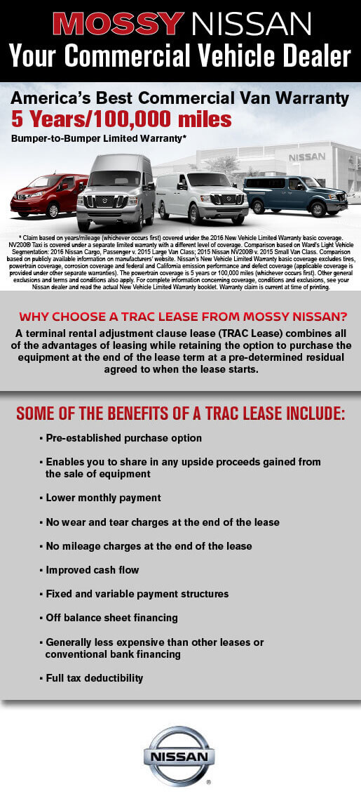 Mossy Nissan Chula Vista >> Special Pricing and Deals on Commercial Vehicles Available at Nissan