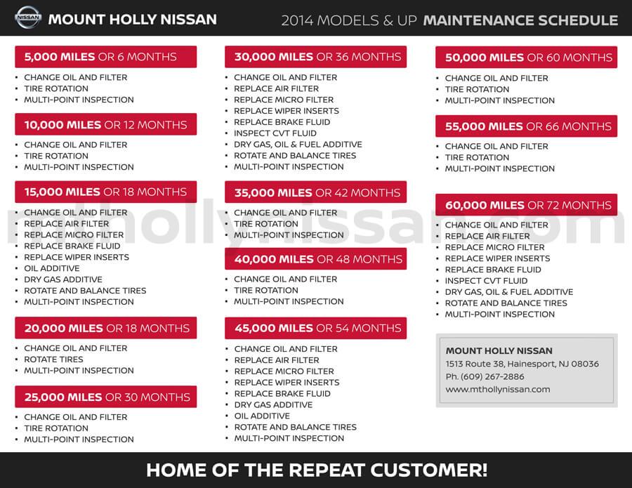 Maintenance Schedule Mount Holly Nissan