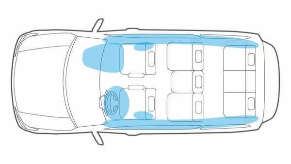 2019 Nissan Armada 6 Standard Air Bags