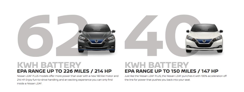 Nissan LEAF vs Nissan LEAF PLUS