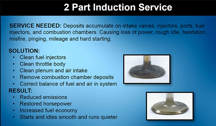 TWO PART INDUCTION SERVICE