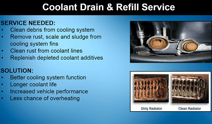 COOLANT DRAIN AND REFILL SERVICE