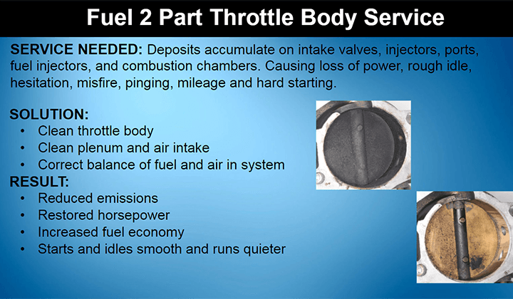 FUEL 2 PART THROTTLE BODY SERVICE
