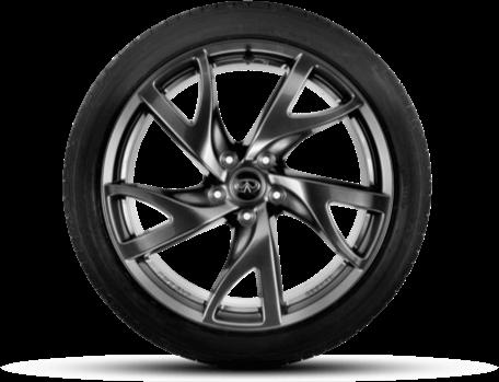 Tire Price Assurance