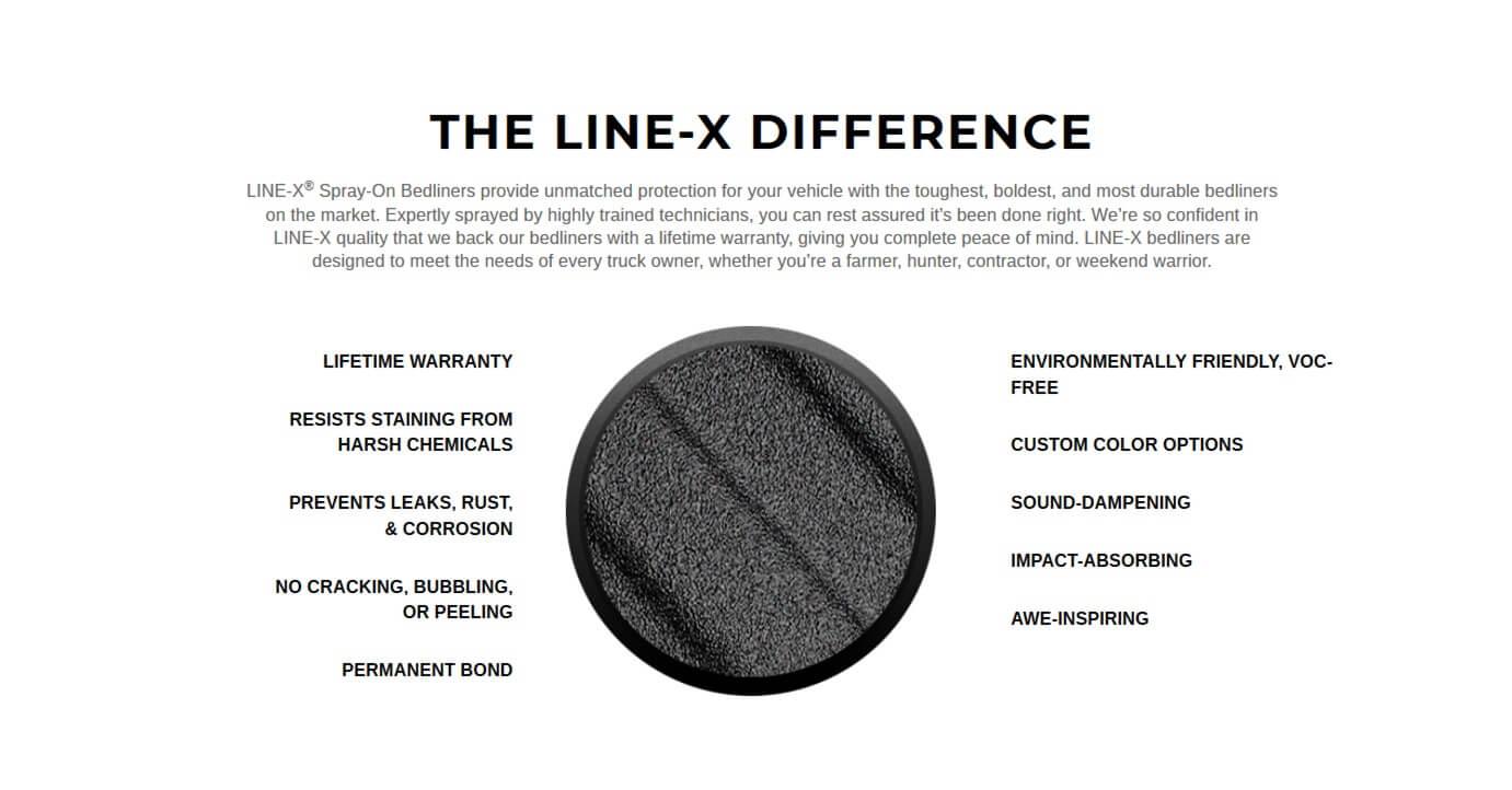 Linex El Paso 2