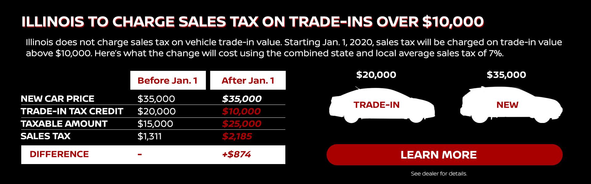 IL Sales Tax