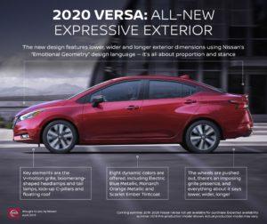 2020 Nissan Versa Outside