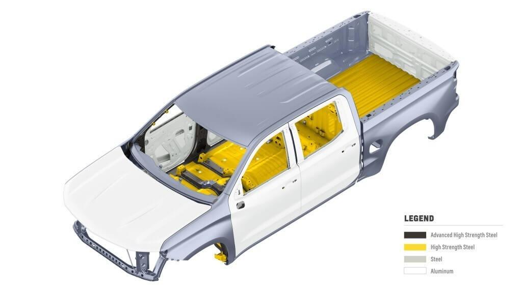 2019 Chevrolet Silverado - Frame Makeup