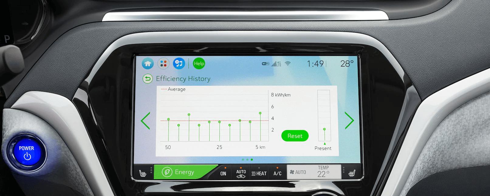 2021 Chevrolet Bolt EV Electric Car Technology: Efficiency History.