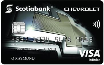 GM Visa Card