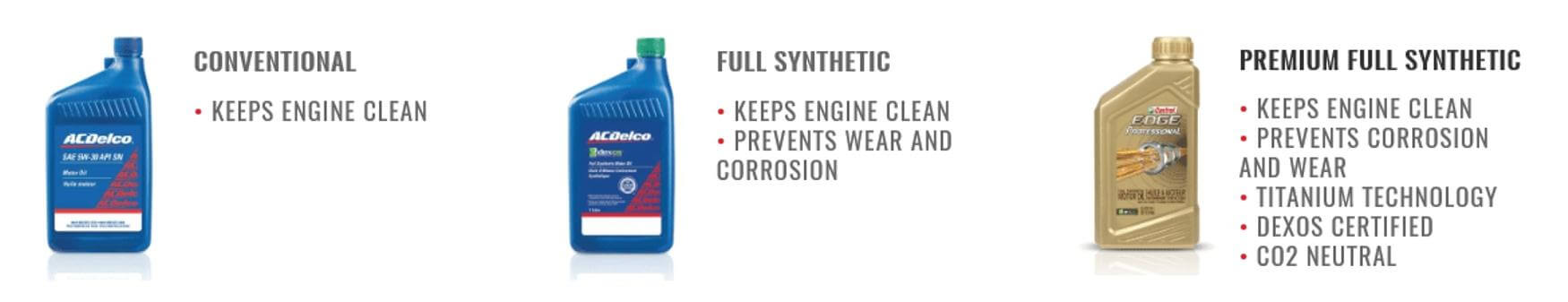 conventional, full synthetic and premium synthetic castrol oil