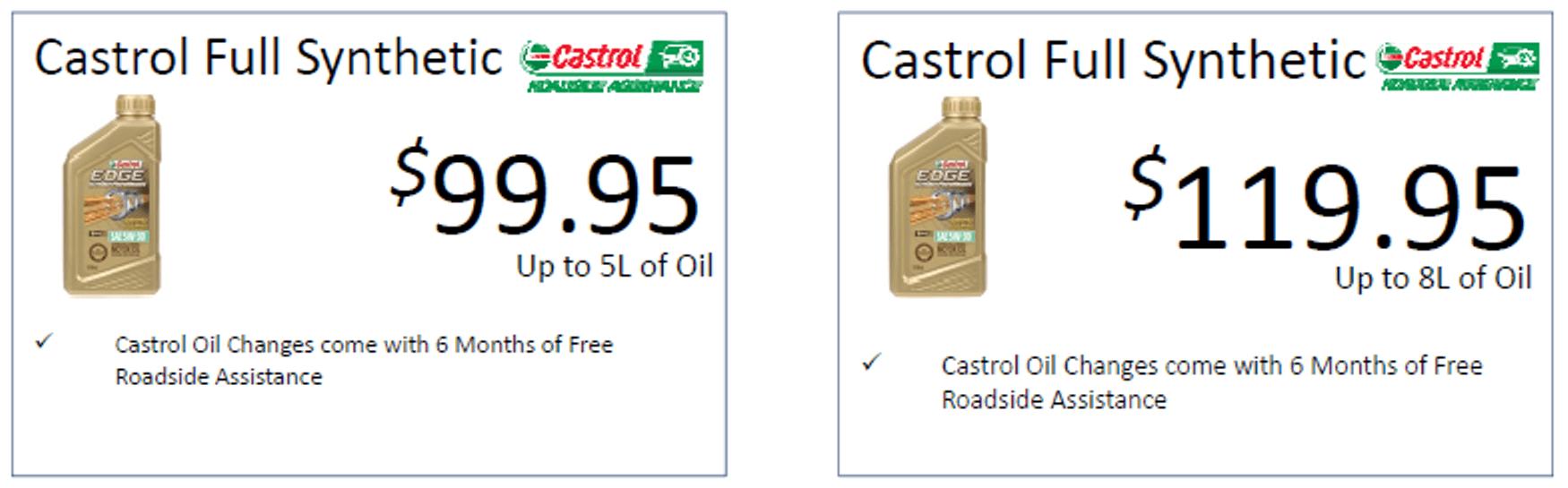 Castrol full synthetic