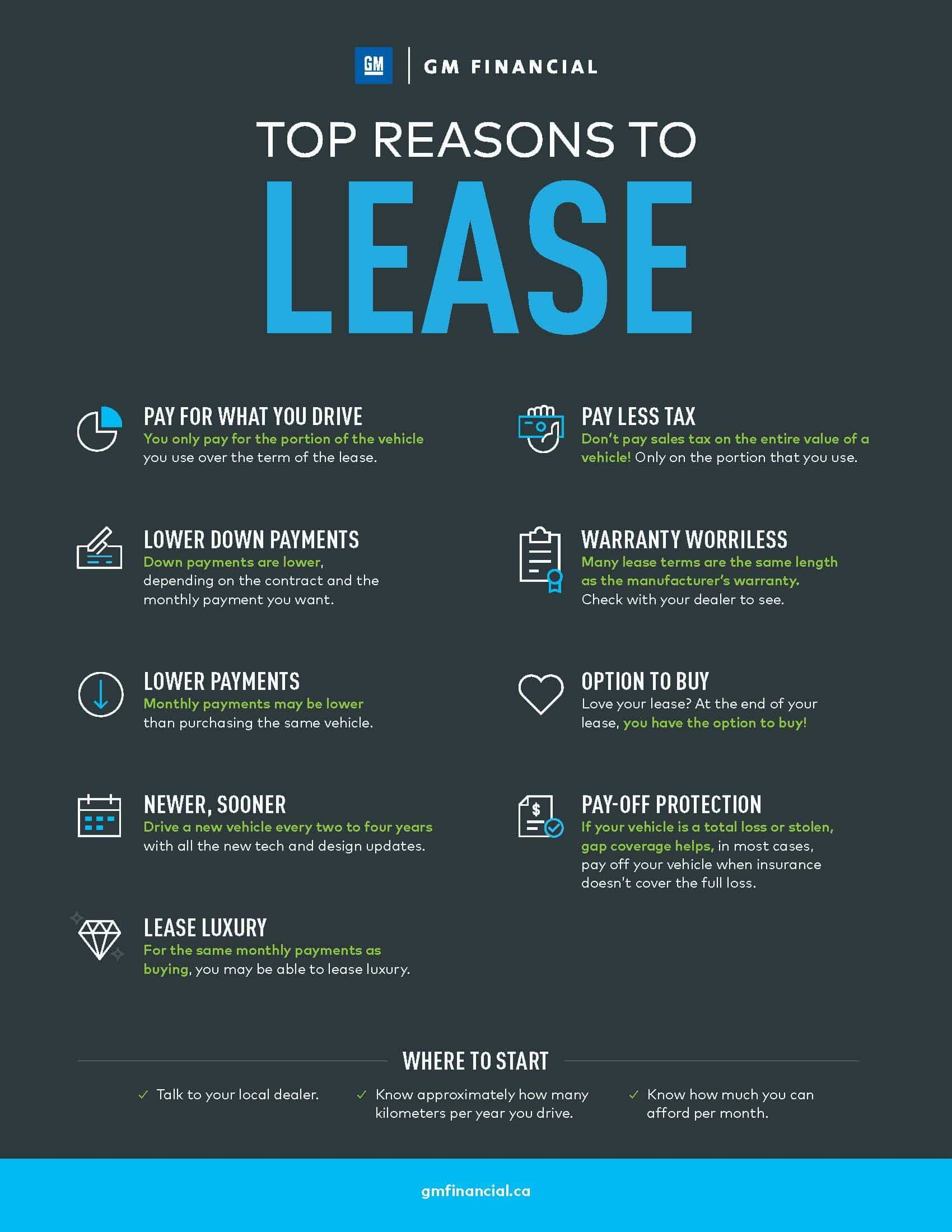Top Reasons to Lease