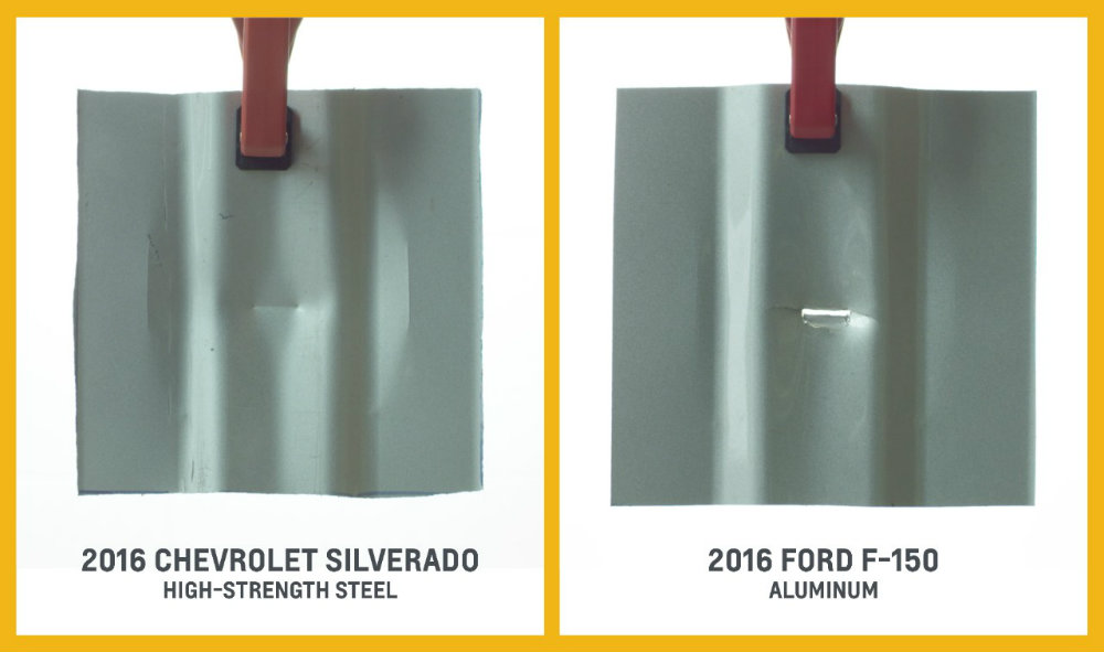 Chevy steel vs Ford aluminum lab testing