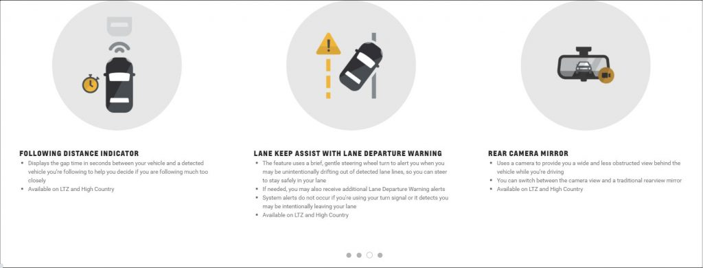 Lane Keep Assist Lane Departure Warning Rear Camera Mirror