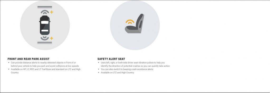 Front & Rear Park Assist Safety Alert Seat