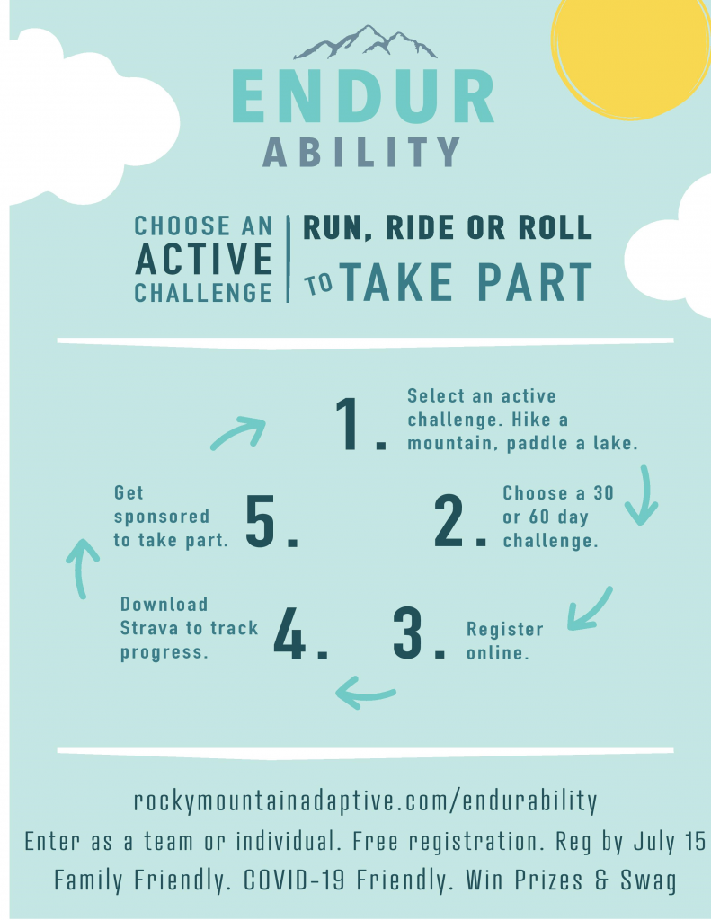 How to join Endurability