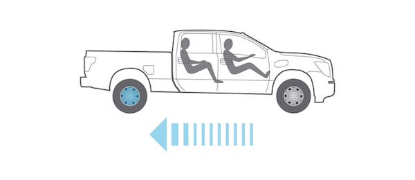2021 Nissan Titan smart brakes with ABS