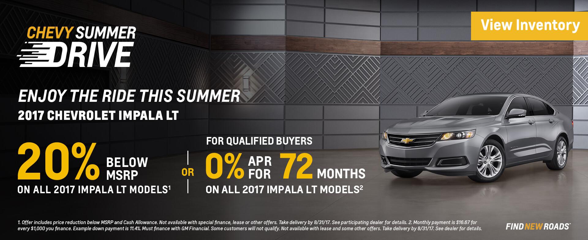 Impala HP