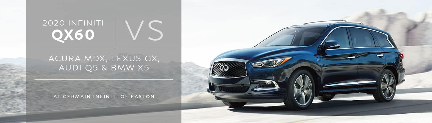 2020 INFINITI QX60 vs Competition at Germain INFINITI of Easton