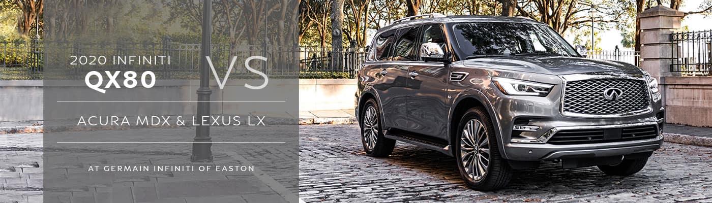 INFINITI QX80 vs Acura MDX vs Lexus LX at INFINITI of Easton