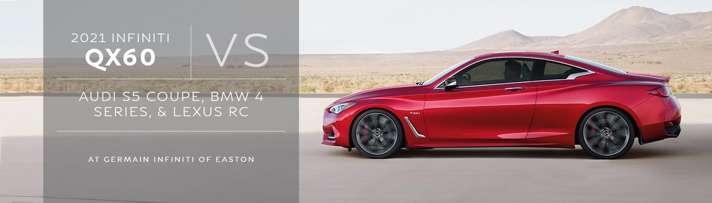 Q60 vs Competition