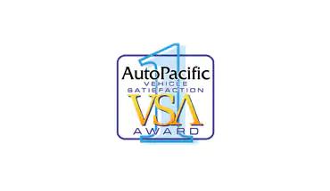 AutoPacific®
