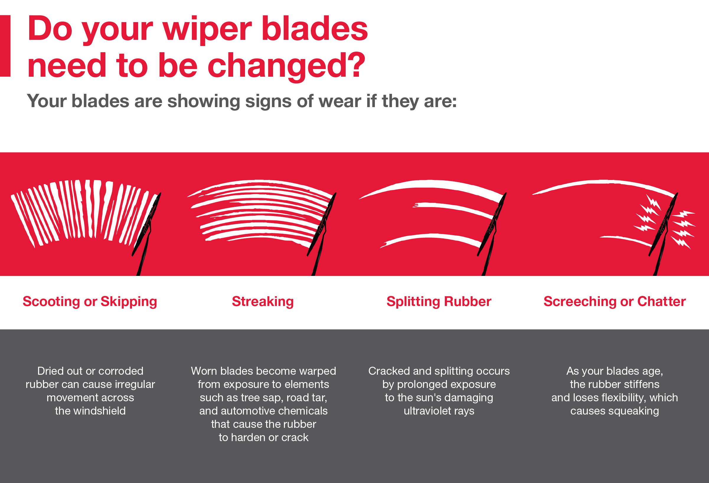 Do Your Wiper Blades Need to be Changed?